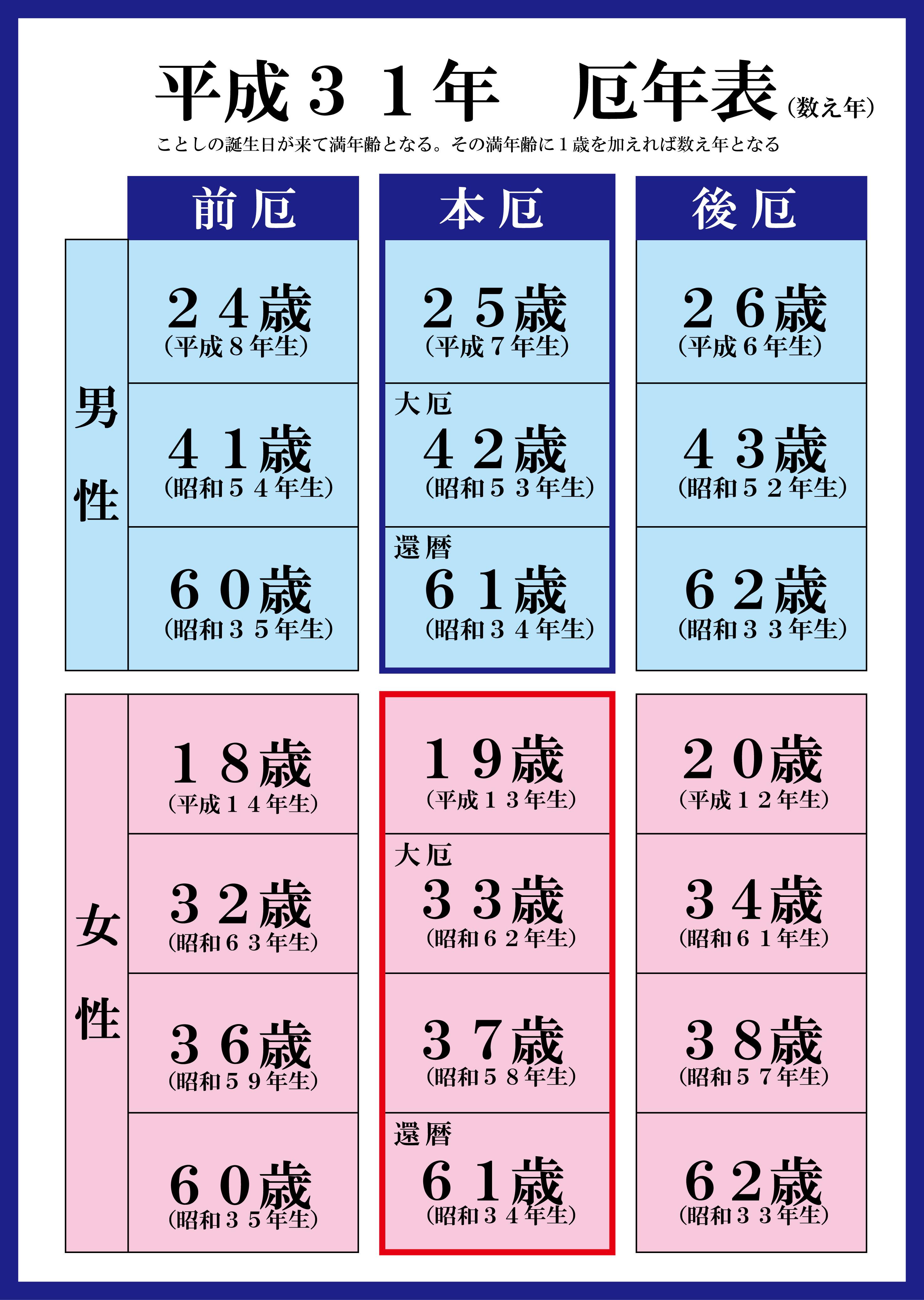 福岡県飯塚市にある神社 曩祖八...